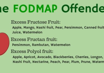 FODMAP Featured image