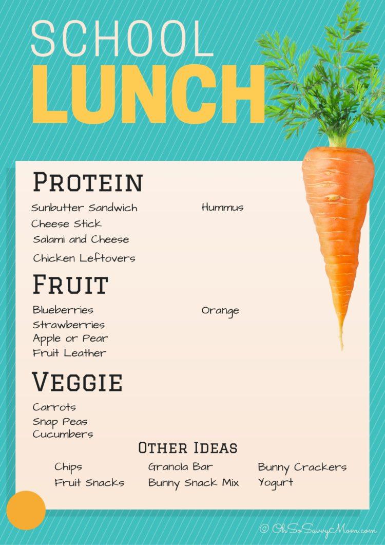 School Lunch Ideas Free Printable - Teach Kids to Make Their School Lunch